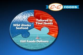 Puzzle Graphics - E&E Foods